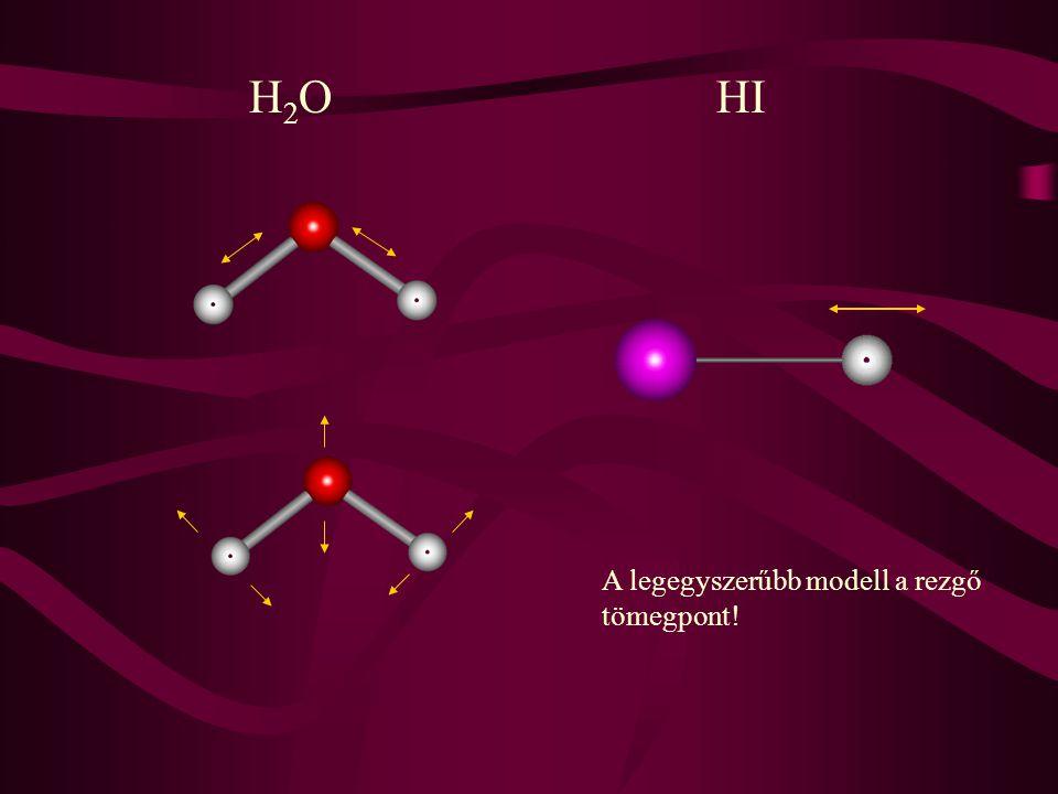 H2OH2OHI A legegyszerűbb modell a rezgő tömegpont!