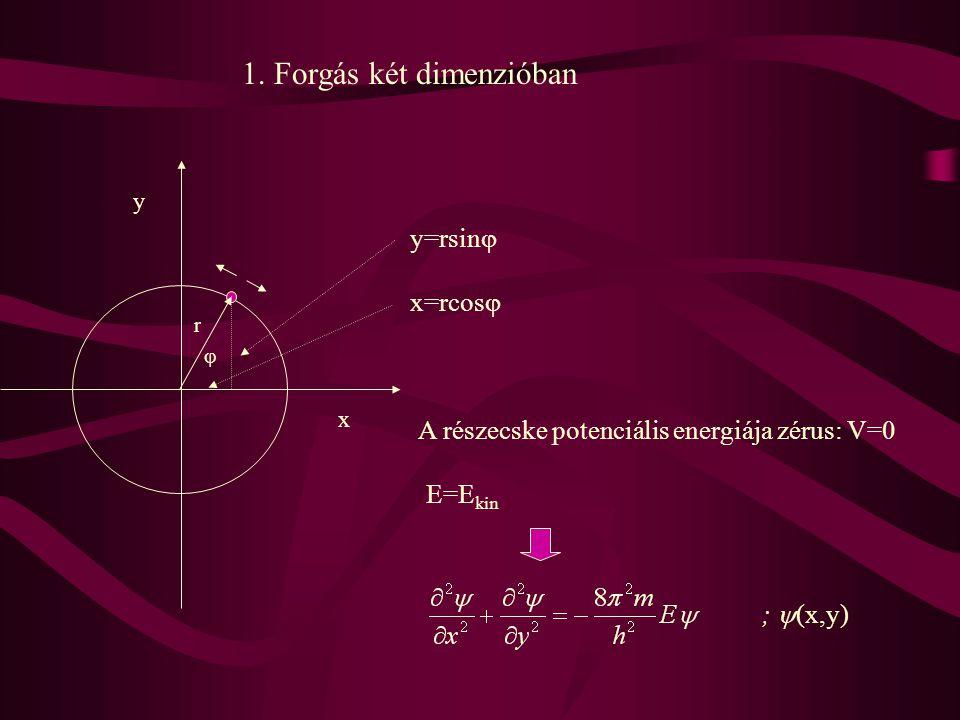 1. Forgás két dimenzióban y=rsin  y x  r x=rcos  A részecske potenciális energiája zérus: V=0 E=E kin ;  (x,y)