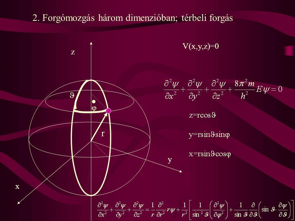 2. Forgómozgás három dimenzióban; térbeli forgás x y z  r V(x,y,z)=0 