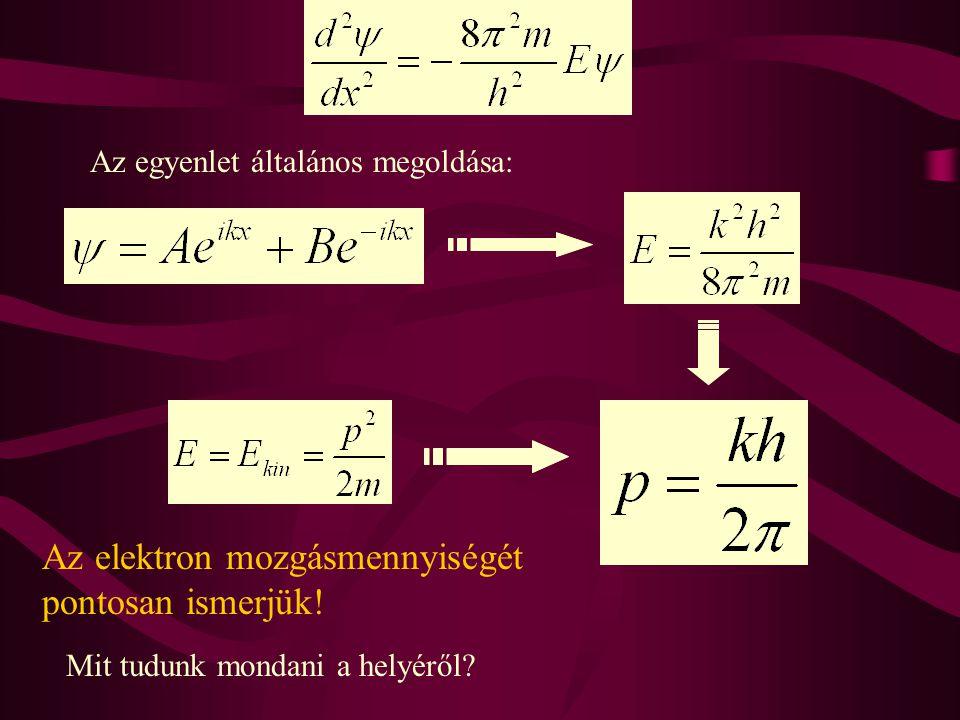 Az egyenlet általános megoldása: Az elektron mozgásmennyiségét pontosan ismerjük! Mit tudunk mondani a helyéről?