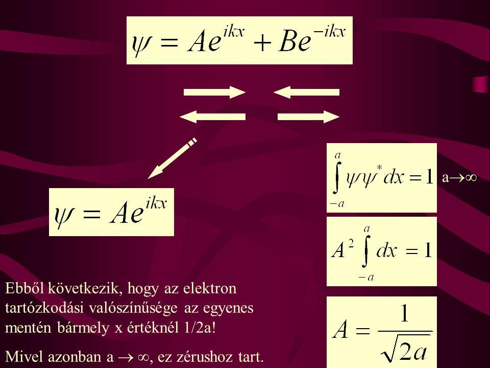 a  Ebből következik, hogy az elektron tartózkodási valószínűsége az egyenes mentén bármely x értéknél 1/2a! Mivel azonban a  , ez zérushoz tart.