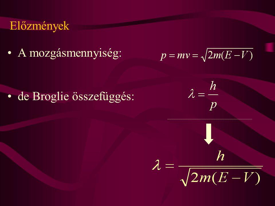 2.Ha a p bizonytalanságát növeljük az elektron helyének bizonytalansága csökken.