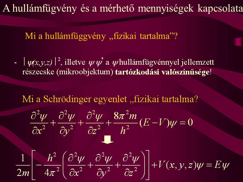 """Mi a hullámfüggvény """"fizikai tartalma""""? A hullámfügvény és a mérhető mennyiségek kapcsolata"""
