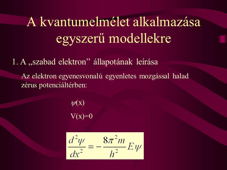 """A kvantumelmélet alkalmazása egyszerű modellekre 1. A """"szabad elektron"""" állapotának leírása Az elektron egyenesvonalú egyenletes mozgással halad zérus"""