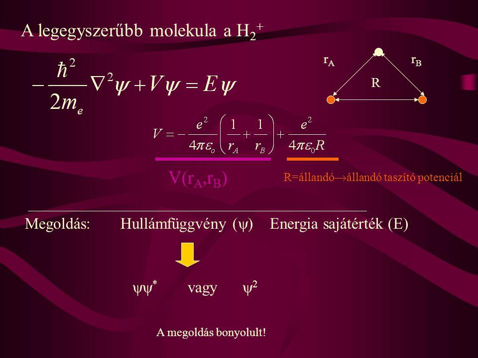A legegyszerűbb molekula a H 2 + R rArA rBrB Megoldás:  * vagy  2 A megoldás bonyolult! R=állandó  állandó taszító potenciál V(r A,r B ) Hullámfüg