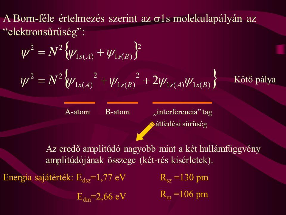 """A Born-féle értelmezés szerint az  1s molekulapályán az """"elektronsűrűség"""": A-atomB-atom""""interferencia"""" tag átfedési sűrűség Az eredő amplitúdó nagyob"""
