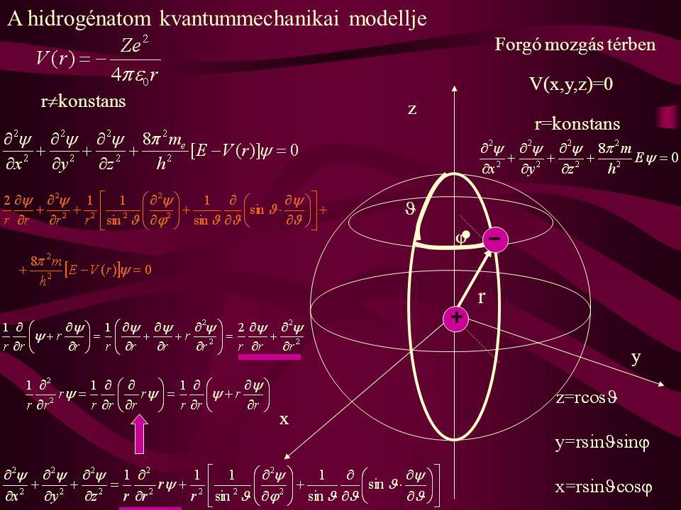 A hidrogénatom kvantummechanikai modellje x y z  r  V(x,y,z)=0 r=konstans Forgó mozgás térben r  konstans