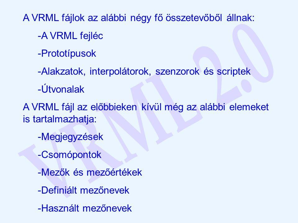 A VRML fájlok az alábbi négy fő összetevőből állnak: -A VRML fejléc -Prototípusok -Alakzatok, interpolátorok, szenzorok és scriptek -Útvonalak A VRML