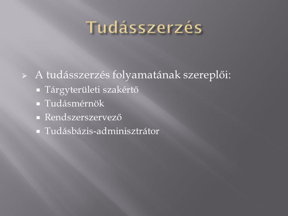  A tudásszerzés folyamatának szereplői:  Tárgyterületi szakértő  Tudásmérnök  Rendszerszervező  Tudásbázis-adminisztrátor
