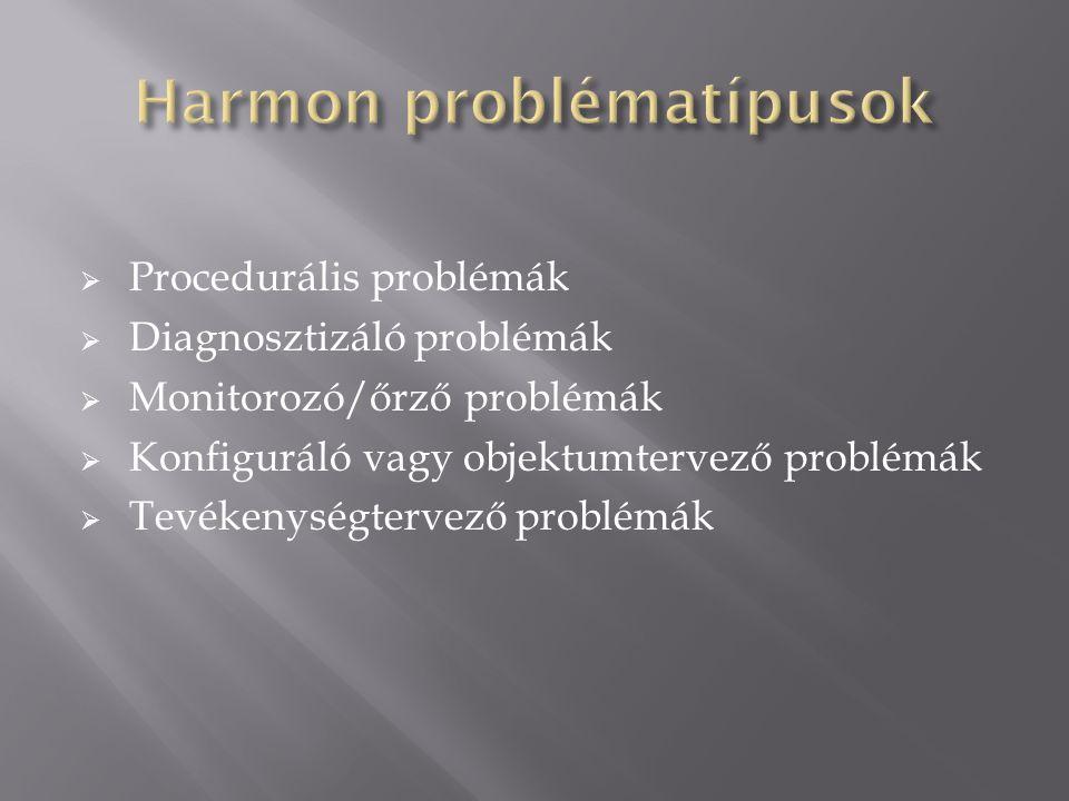  Procedurális problémák  Diagnosztizáló problémák  Monitorozó/őrző problémák  Konfiguráló vagy objektumtervező problémák  Tevékenységtervező problémák