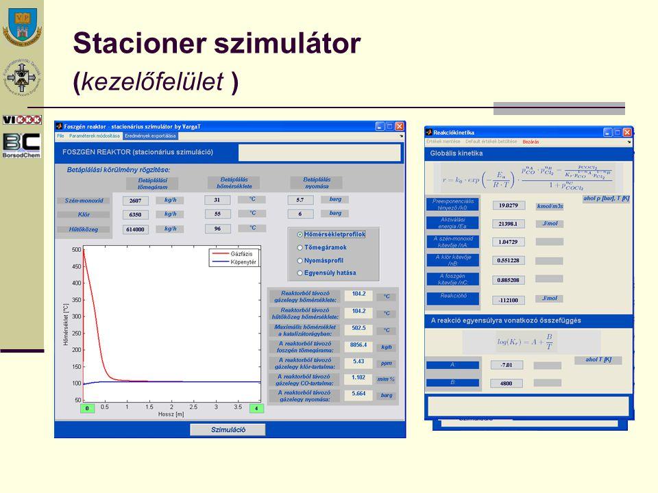 Stacioner szimulátor (kezelőfelület )