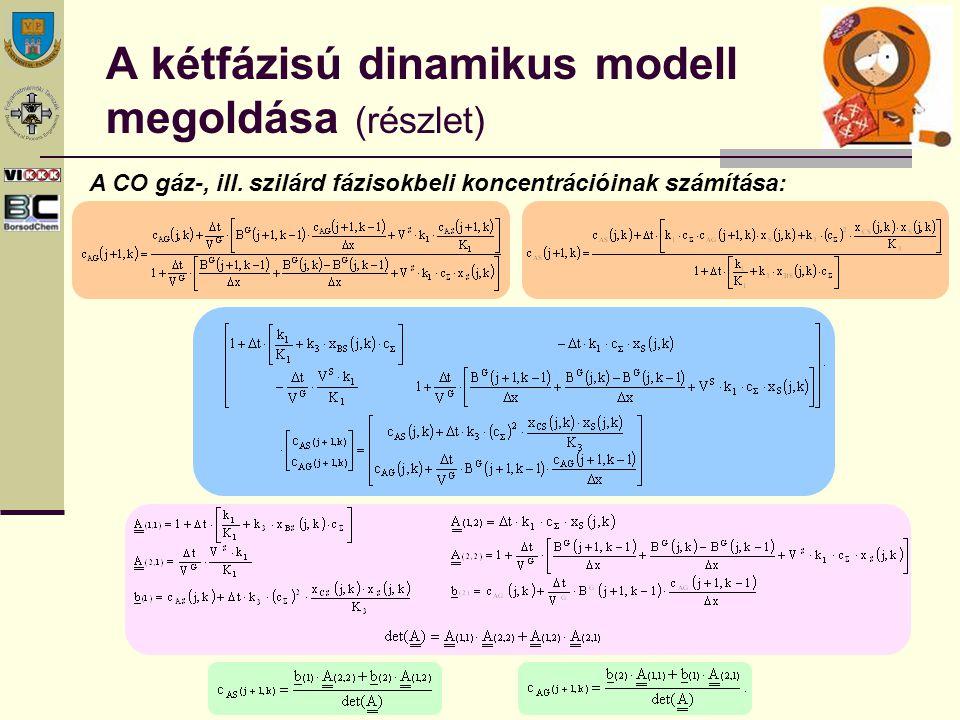 Katalizátorszemcse egy csőben Hőmérséklet [K] CO koncentráció [mol/m 3 ] Cl 2 koncentráció [mol/m 3 ] COCl 2 koncentráció [mol/m 3 ]