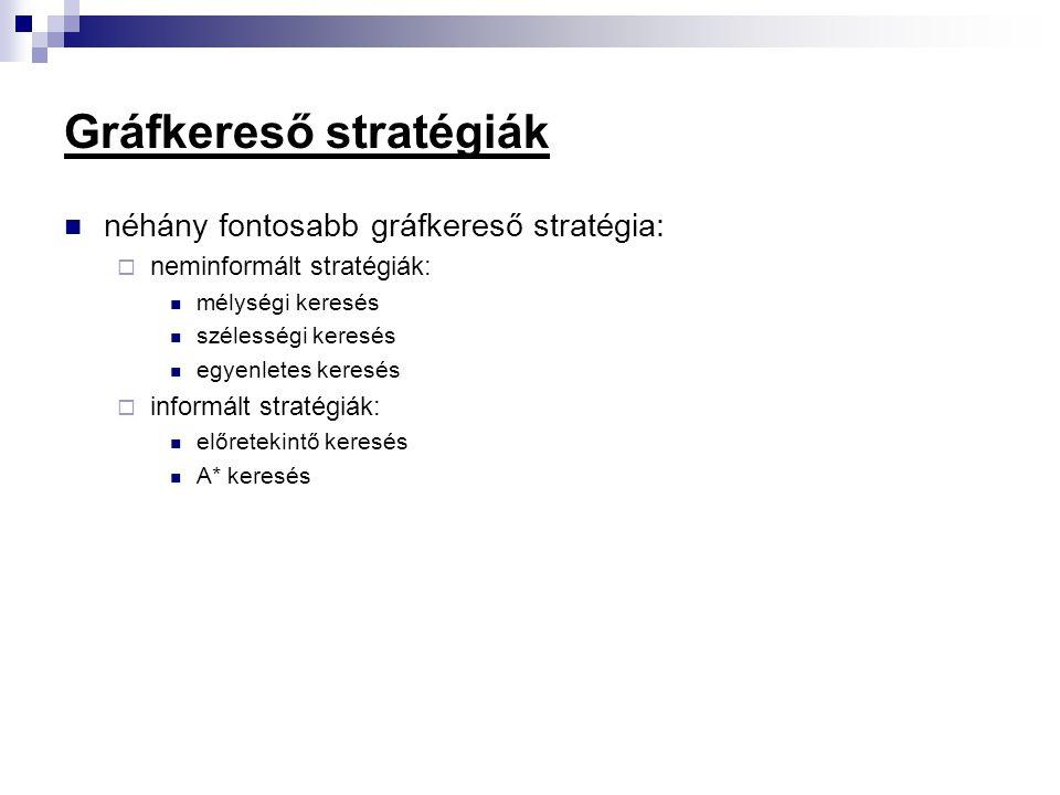 Gráfkereső stratégiák néhány fontosabb gráfkereső stratégia:  neminformált stratégiák: mélységi keresés szélességi keresés egyenletes keresés  infor