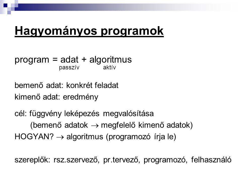 Hagyományos programok program = adat + algoritmus bemenő adat: konkrét feladat kimenő adat: eredmény cél: függvény leképezés megvalósítása (bemenő ada