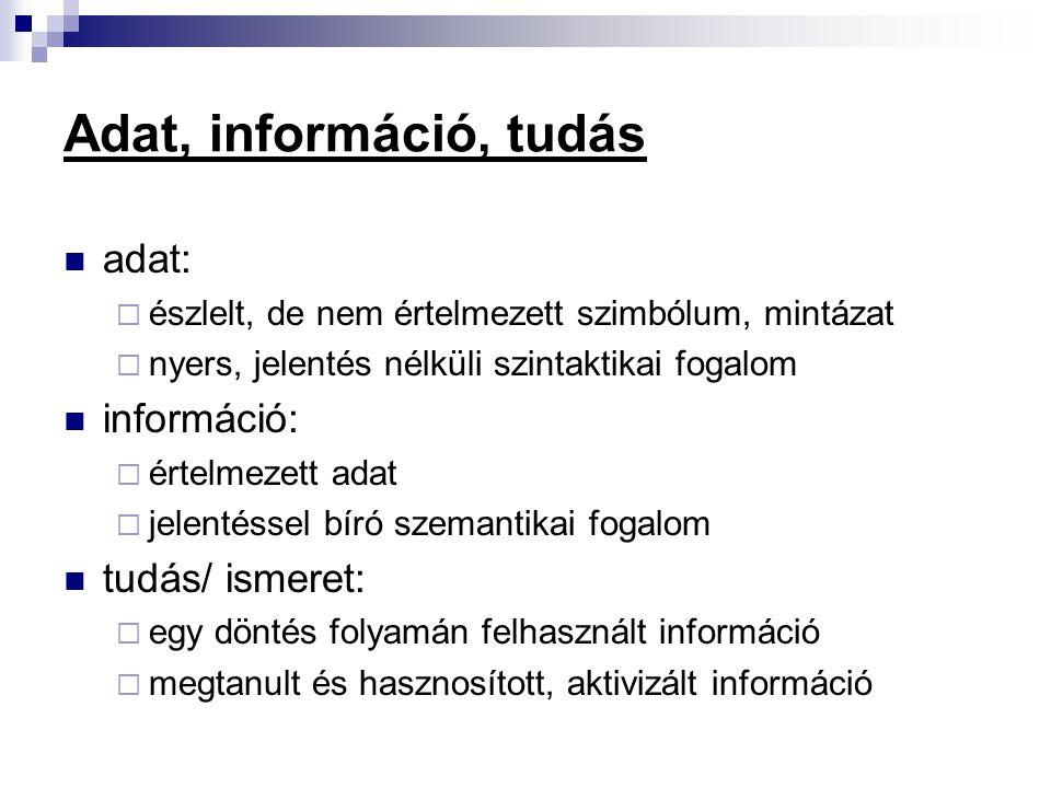 Adat, információ, tudás adat:  észlelt, de nem értelmezett szimbólum, mintázat  nyers, jelentés nélküli szintaktikai fogalom információ:  értelmeze
