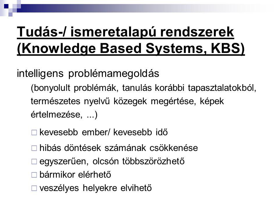 Tudásalapú rendszerek tudásbázis + következtető gép TB részei: tények (adatok) összefüggések, tények közötti kapcsolatok problémamegoldás folyamata (emberi pr.mo-hoz hasonló): tudáselemek/ tudásdarabkák/ sémák/ ökölszabályok feladatmegoldás: tudáselemek szituációfüggő mozgósításával eredmény: adat helyett információ (magyarázattal ellátott szakértői szintű javaslat, tanács) INTELLIGENS INFORMÁCIÓFELDOLGOZÓ RENDSZER új szereplők: tudásmérnök, tárgyköri szakértő