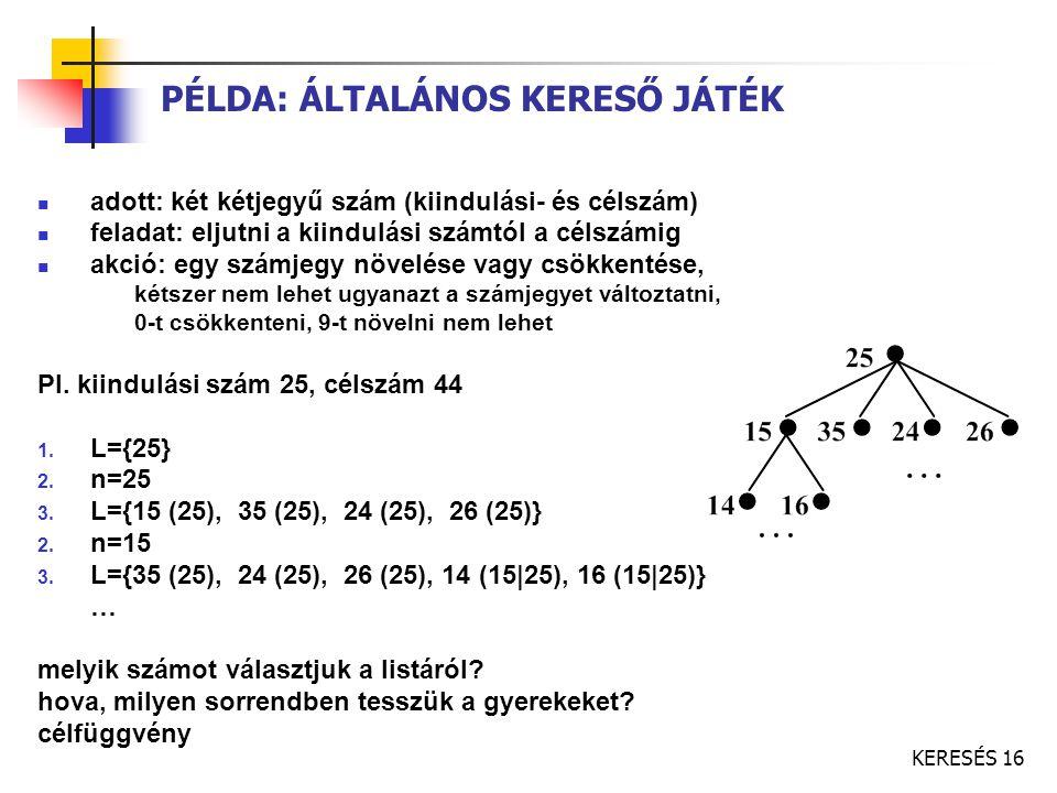 KERESÉS 16 PÉLDA: ÁLTALÁNOS KERESŐ JÁTÉK adott: két kétjegyű szám (kiindulási- és célszám) feladat: eljutni a kiindulási számtól a célszámig akció: eg