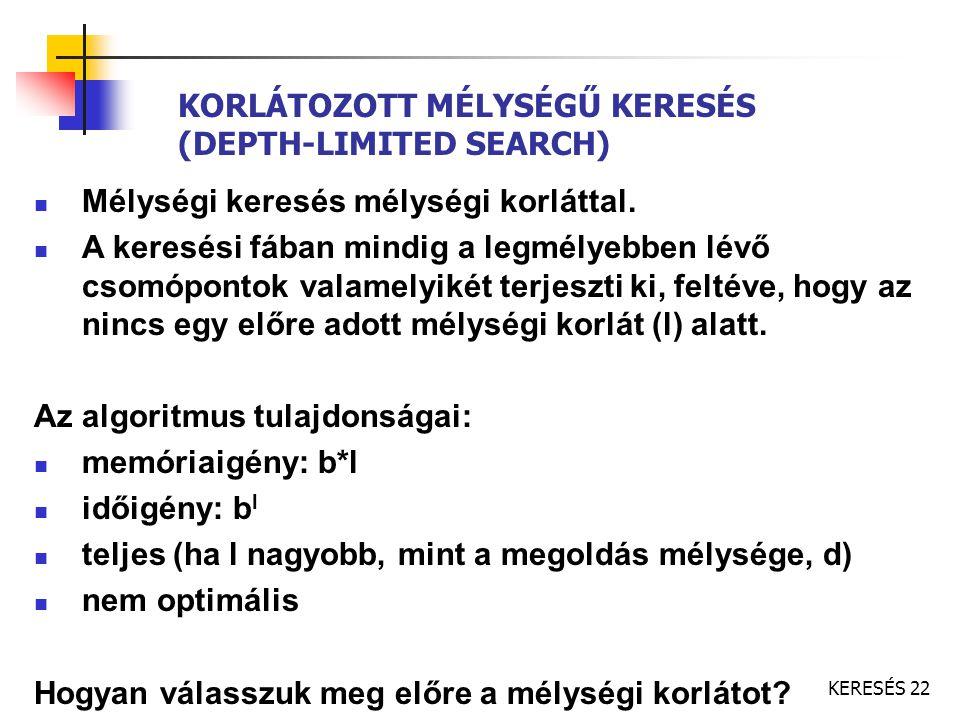 KERESÉS 22 KORLÁTOZOTT MÉLYSÉGŰ KERESÉS (DEPTH-LIMITED SEARCH) Mélységi keresés mélységi korláttal. A keresési fában mindig a legmélyebben lévő csomóp