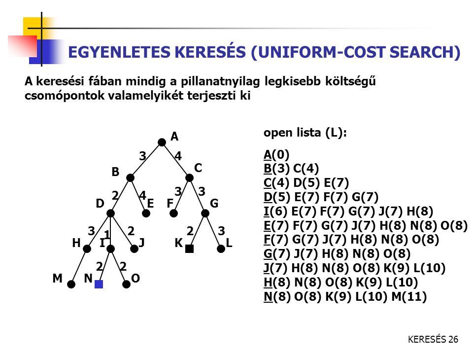 KERESÉS 26 EGYENLETES KERESÉS (UNIFORM-COST SEARCH) A keresési fában mindig a pillanatnyilag legkisebb költségű csomópontok valamelyikét terjeszti ki