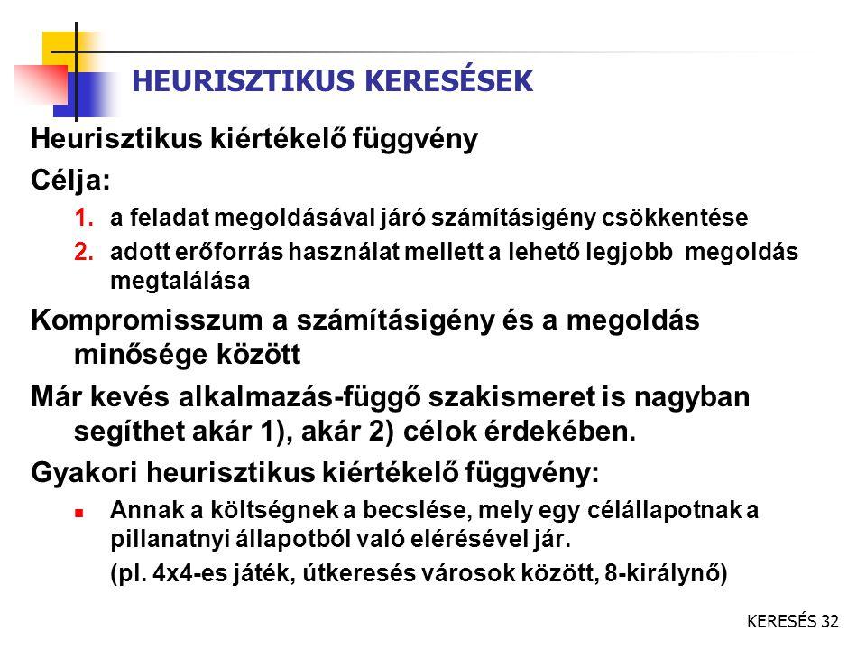 KERESÉS 32 HEURISZTIKUS KERESÉSEK Heurisztikus kiértékelő függvény Célja: 1.a feladat megoldásával járó számításigény csökkentése 2.adott erőforrás ha