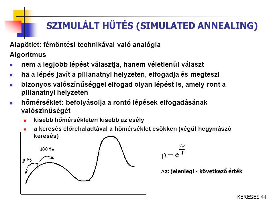 KERESÉS 44 SZIMULÁLT HŰTÉS (SIMULATED ANNEALING) Alapötlet: fémöntési technikával való analógia Algoritmus nem a legjobb lépést választja, hanem vélet