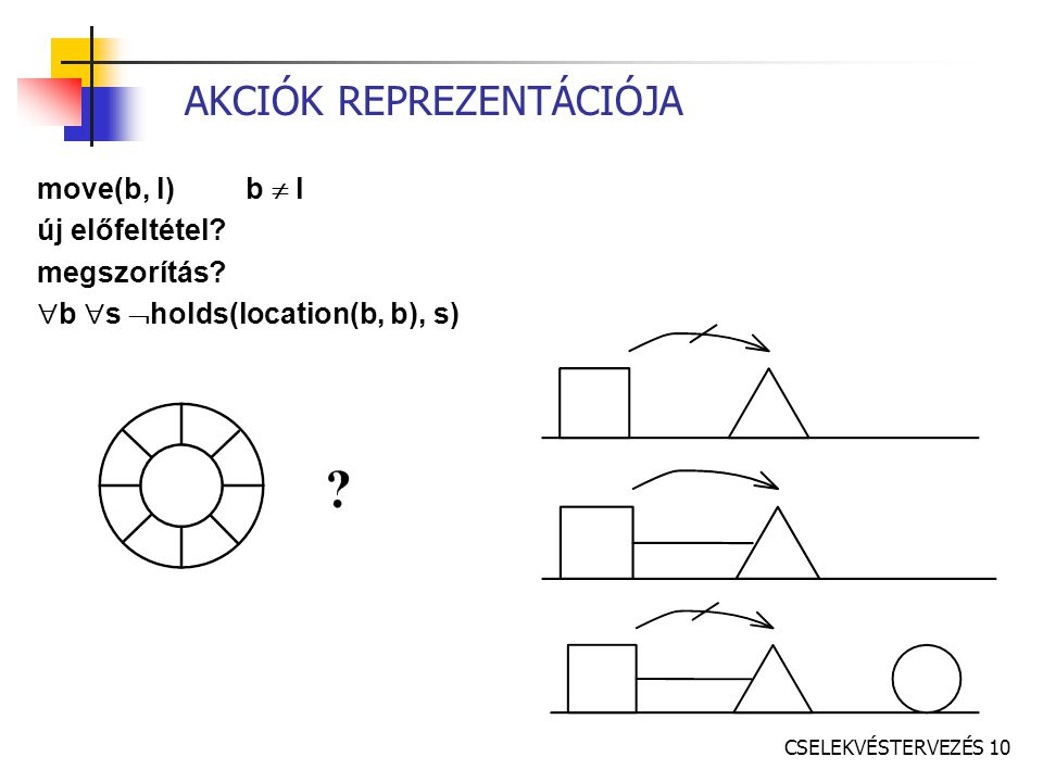 CSELEKVÉSTERVEZÉS 10 AKCIÓK REPREZENTÁCIÓJA move(b, l)b  l új előfeltétel.