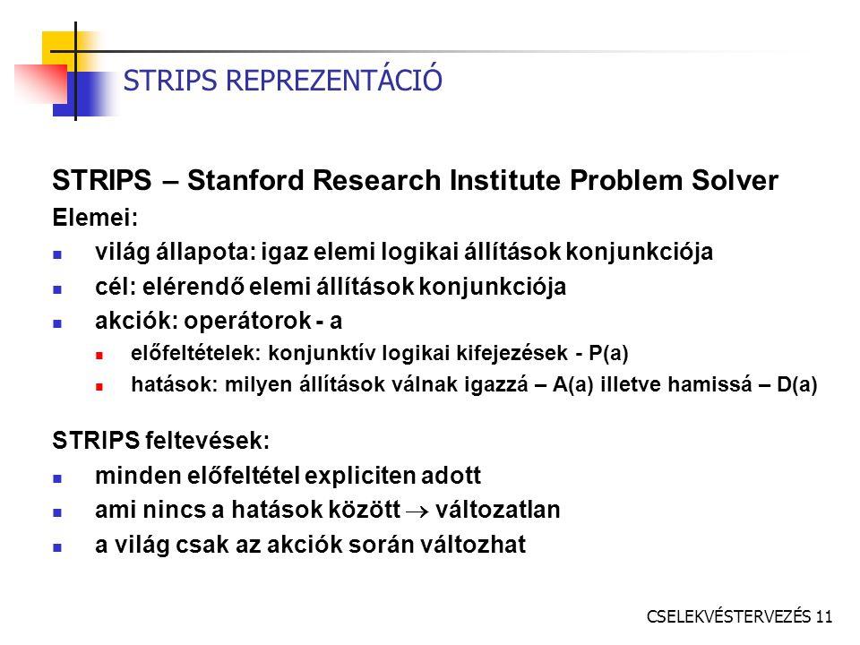 CSELEKVÉSTERVEZÉS 11 STRIPS REPREZENTÁCIÓ STRIPS – Stanford Research Institute Problem Solver Elemei: világ állapota: igaz elemi logikai állítások konjunkciója cél: elérendő elemi állítások konjunkciója akciók: operátorok - a előfeltételek: konjunktív logikai kifejezések - P(a) hatások: milyen állítások válnak igazzá – A(a) illetve hamissá – D(a) STRIPS feltevések: minden előfeltétel expliciten adott ami nincs a hatások között  változatlan a világ csak az akciók során változhat