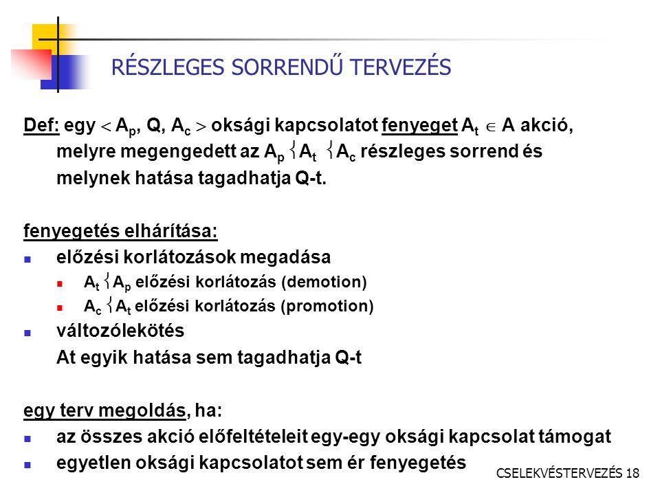 CSELEKVÉSTERVEZÉS 18 RÉSZLEGES SORRENDŰ TERVEZÉS Def: egy  A p, Q, A c  oksági kapcsolatot fenyeget A t  A akció, melyre megengedett az A p  A t  A c részleges sorrend és melynek hatása tagadhatja Q-t.