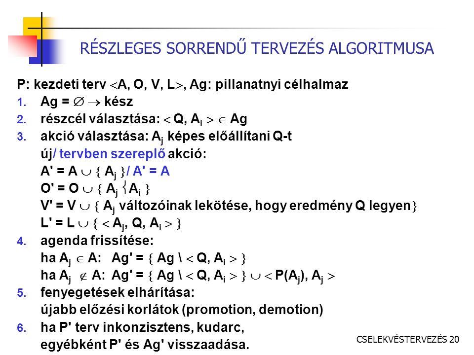 CSELEKVÉSTERVEZÉS 20 RÉSZLEGES SORRENDŰ TERVEZÉS ALGORITMUSA P: kezdeti terv  A, O, V, L , Ag: pillanatnyi célhalmaz 1.