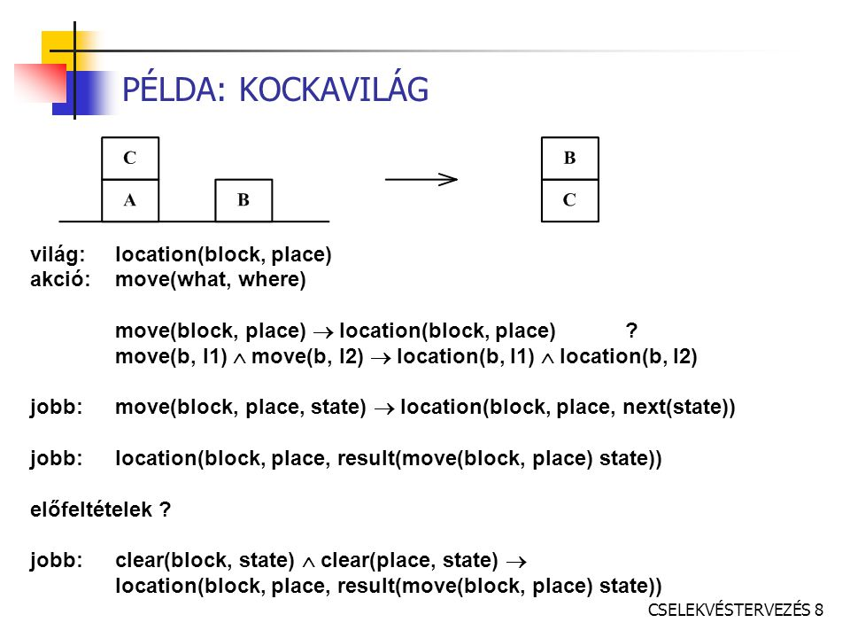 CSELEKVÉSTERVEZÉS 8 PÉLDA: KOCKAVILÁG világ:location(block, place) akció:move(what, where) move(block, place)  location(block, place)? move(b, l1) 