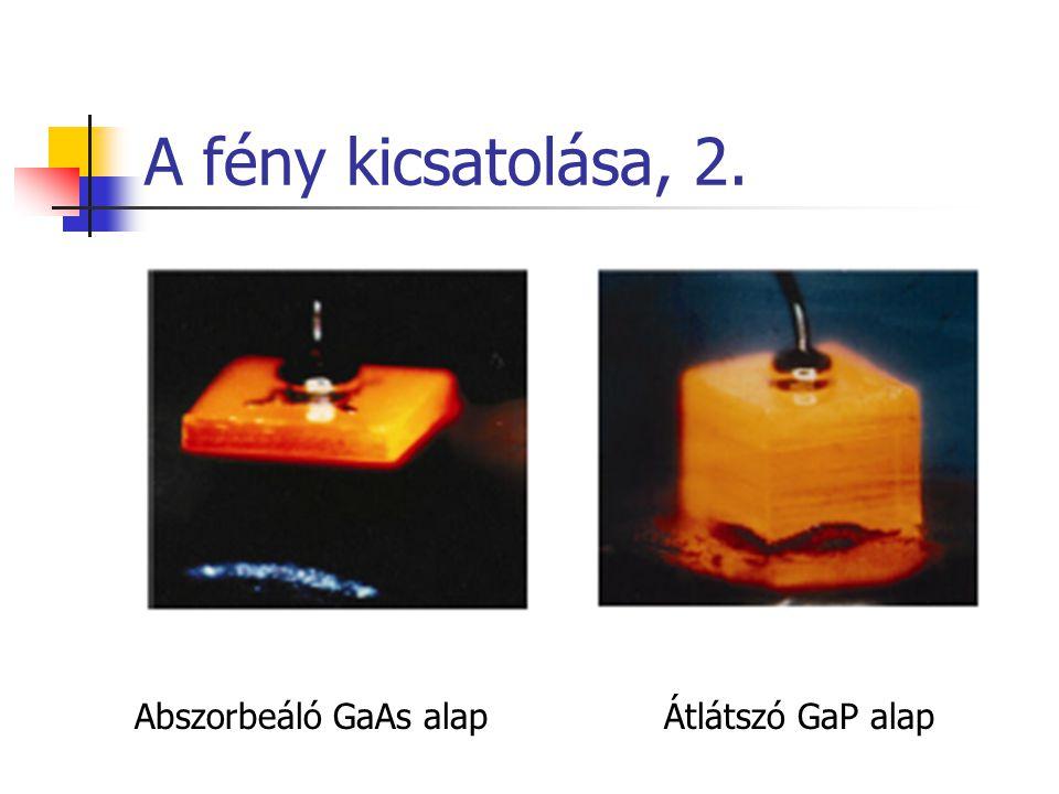 A fény kicsatolása, 2. Abszorbeáló GaAs alap Átlátszó GaP alap