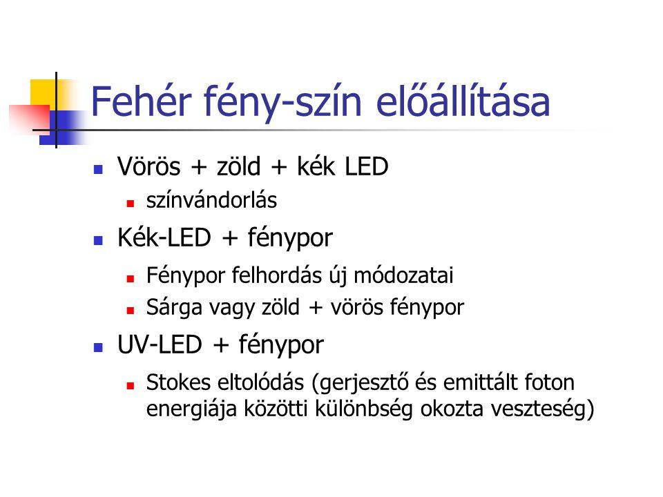 Fehér fény-szín előállítása Vörös + zöld + kék LED színvándorlás Kék-LED + fénypor Fénypor felhordás új módozatai Sárga vagy zöld + vörös fénypor UV-L