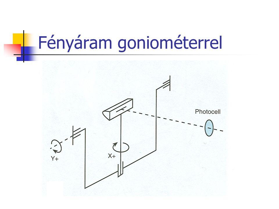 Fényáram goniométerrel Goniophotometer