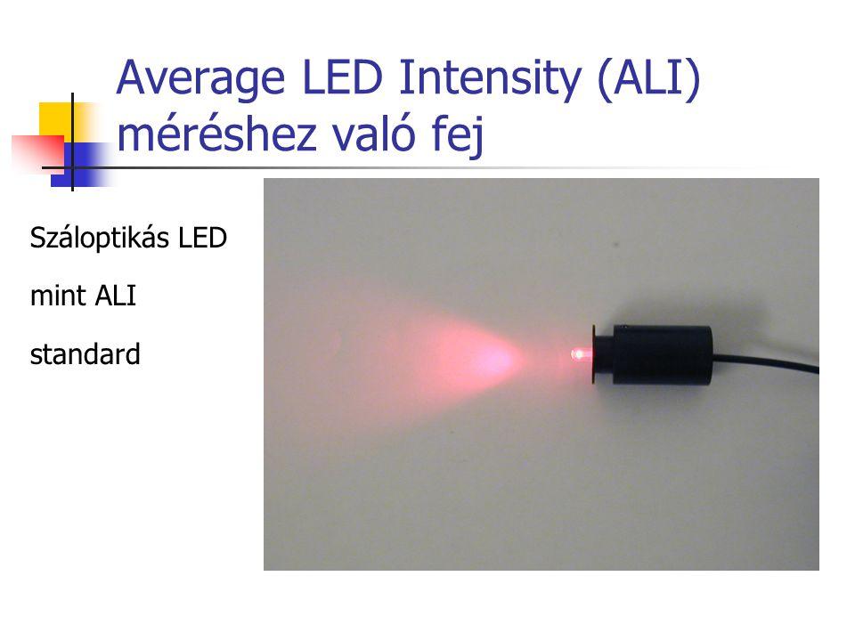 Average LED Intensity (ALI) méréshez való fej Száloptikás LED mint ALI standard