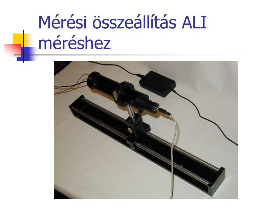 Mérési összeállítás ALI méréshez