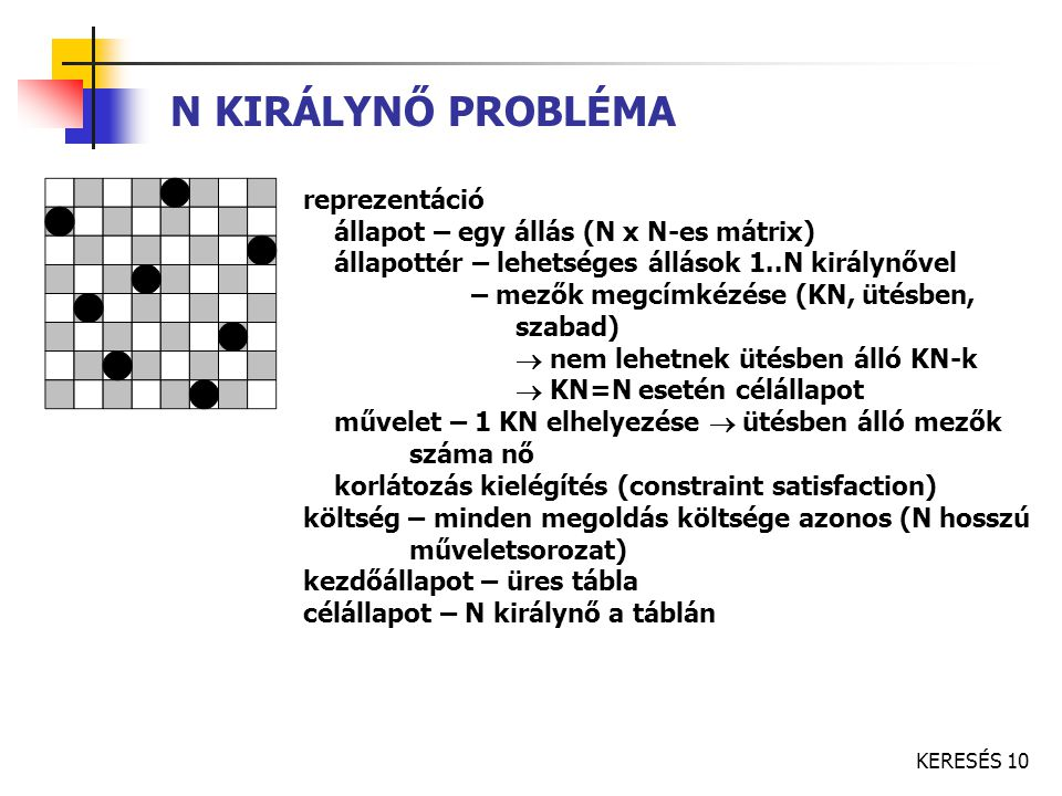 KERESÉS 10 N KIRÁLYNŐ PROBLÉMA reprezentáció állapot – egy állás (N x N-es mátrix) állapottér – lehetséges állások 1..N királynővel – mezők megcímkézé