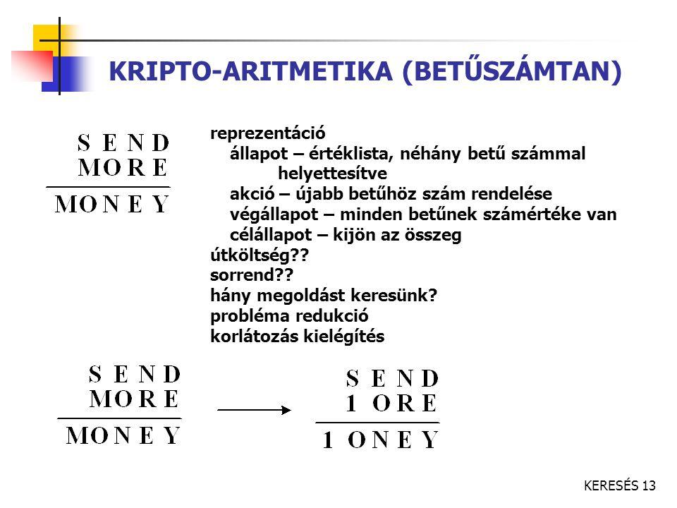 KERESÉS 13 KRIPTO-ARITMETIKA (BETŰSZÁMTAN) reprezentáció állapot – értéklista, néhány betű számmal helyettesítve akció – újabb betűhöz szám rendelése