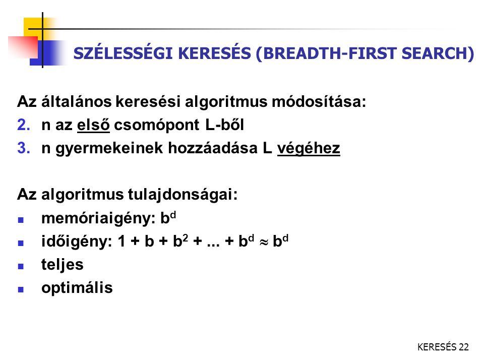 KERESÉS 22 SZÉLESSÉGI KERESÉS (BREADTH-FIRST SEARCH) Az általános keresési algoritmus módosítása: 2.n az első csomópont L-ből 3.n gyermekeinek hozzáad