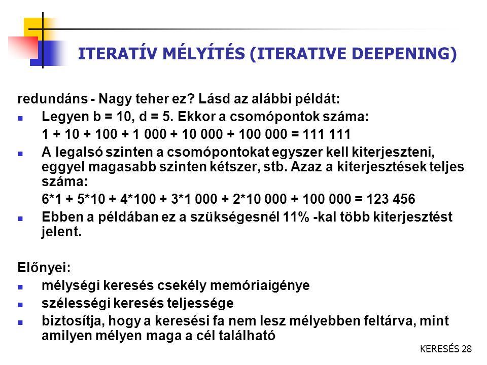 KERESÉS 28 ITERATÍV MÉLYÍTÉS (ITERATIVE DEEPENING) redundáns - Nagy teher ez? Lásd az alábbi példát: Legyen b = 10, d = 5. Ekkor a csomópontok száma: