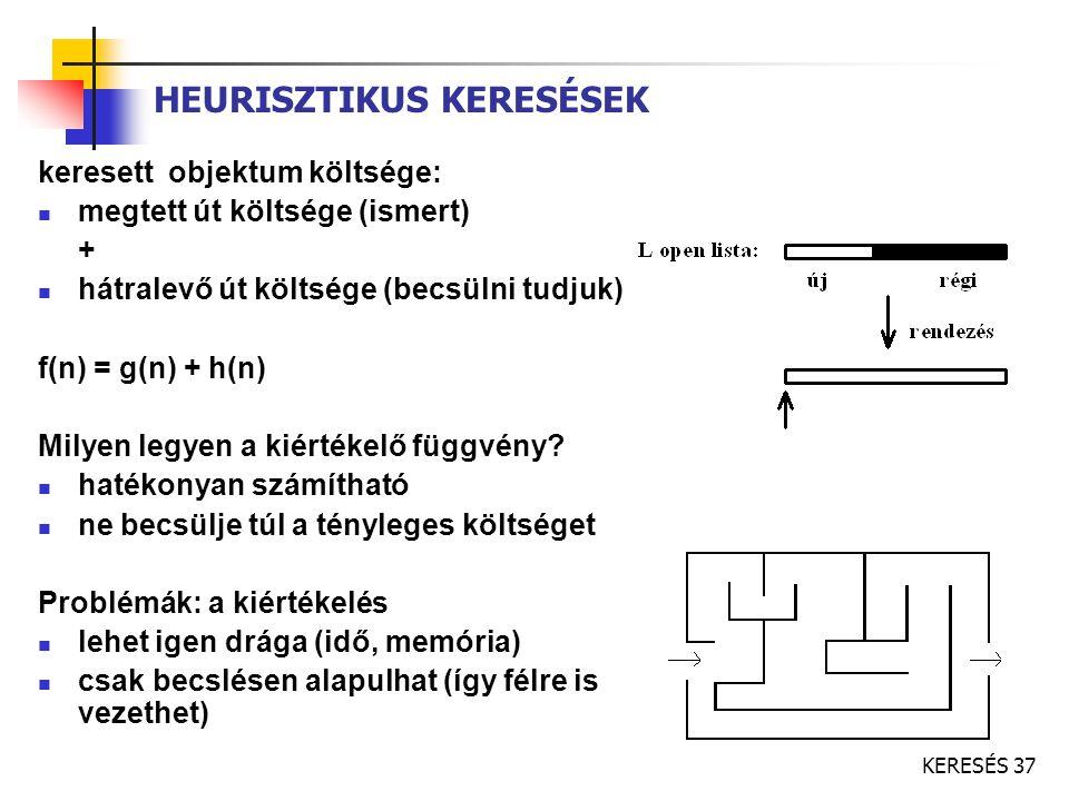 KERESÉS 37 HEURISZTIKUS KERESÉSEK keresett objektum költsége: megtett út költsége (ismert) + hátralevő út költsége (becsülni tudjuk) f(n) = g(n) + h(n