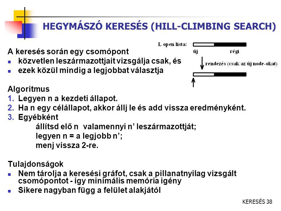 KERESÉS 38 HEGYMÁSZÓ KERESÉS (HILL-CLIMBING SEARCH) A keresés során egy csomópont közvetlen leszármazottjait vizsgálja csak, és ezek közül mindig a le