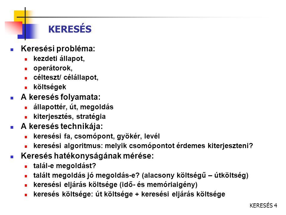 KERESÉS 55 GENETIKUS ALGORITMUS (GENETIC ALGORITHM) Alapötlet: Keresés a természetes kiválasztódás (durva) utánzásával.