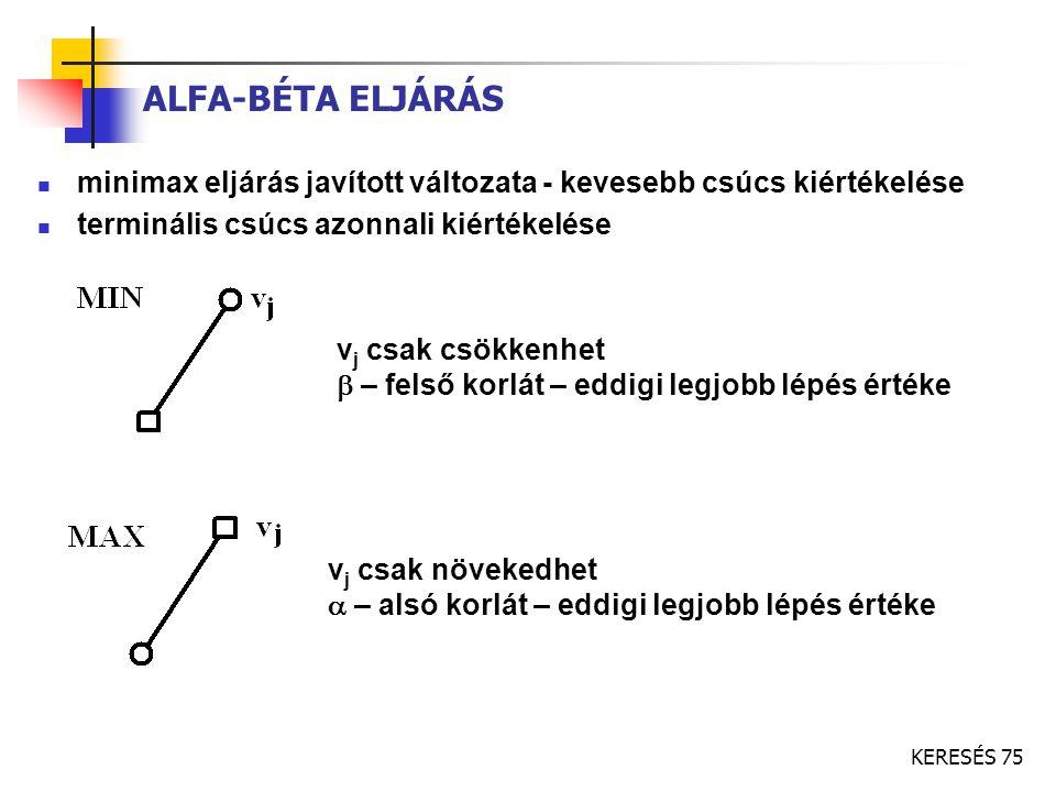 KERESÉS 75 ALFA-BÉTA ELJÁRÁS minimax eljárás javított változata - kevesebb csúcs kiértékelése terminális csúcs azonnali kiértékelése v j csak csökkenh