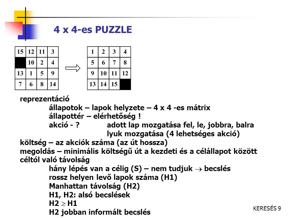 KERESÉS 10 N KIRÁLYNŐ PROBLÉMA reprezentáció állapot – egy állás (N x N-es mátrix) állapottér – lehetséges állások 1..N királynővel – mezők megcímkézése (KN, ütésben, szabad)  nem lehetnek ütésben álló KN-k  KN=N esetén célállapot művelet – 1 KN elhelyezése  ütésben álló mezők száma nő korlátozás kielégítés (constraint satisfaction) költség – minden megoldás költsége azonos (N hosszú műveletsorozat) kezdőállapot – üres tábla célállapot – N királynő a táblán
