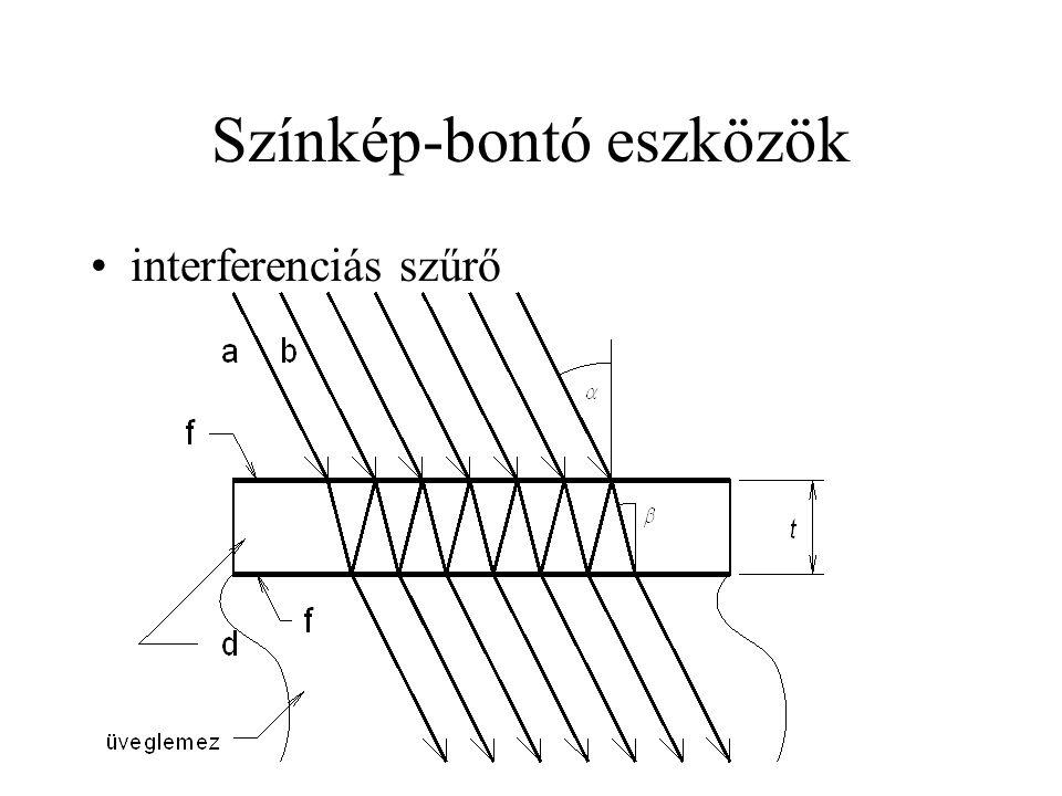 Színkép-bontó eszközök interferenciás szűrő