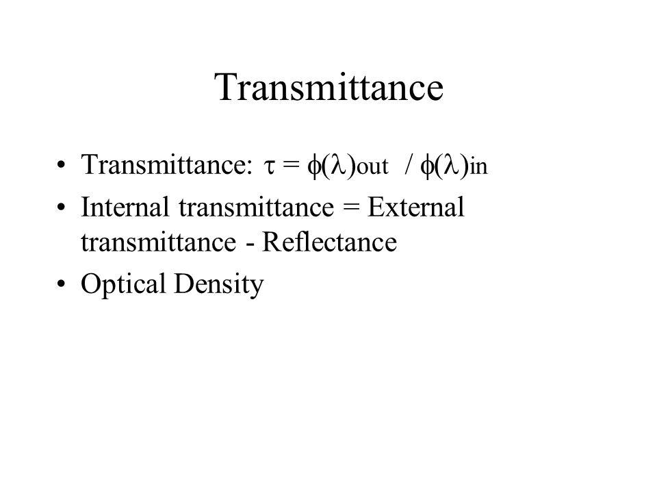 Transmittance Transmittance:  =  ( ) out /  ( ) in Internal transmittance = External transmittance - Reflectance Optical Density