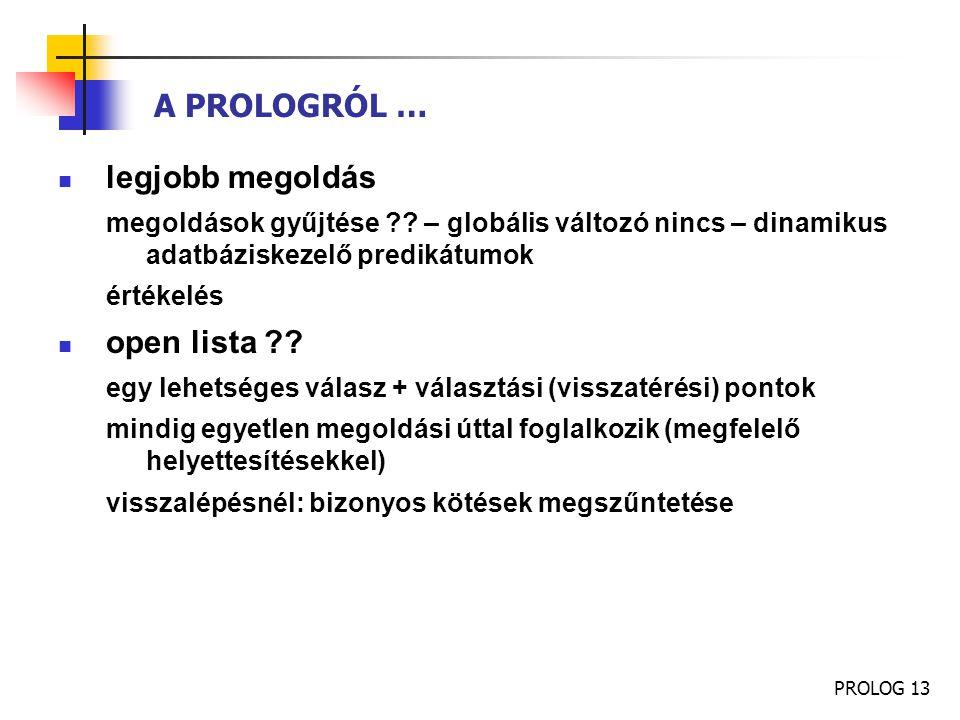 PROLOG 13 A PROLOGRÓL … legjobb megoldás megoldások gyűjtése ?? – globális változó nincs – dinamikus adatbáziskezelő predikátumok értékelés open lista