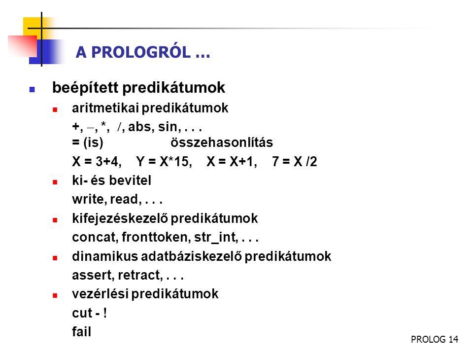 PROLOG 14 A PROLOGRÓL … beépített predikátumok aritmetikai predikátumok +, , *, , abs, sin,... = (is)összehasonlítás X = 3+4, Y = X*15, X = X+1, 7 =