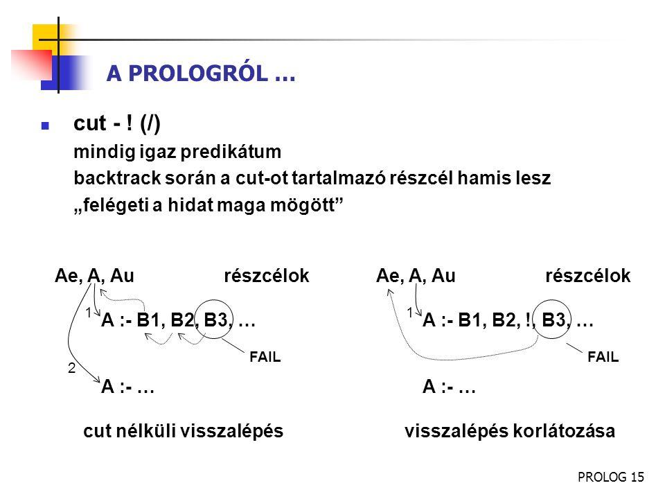 PROLOG 15 Ae, A, Au részcélok A :- B1, B2, !, B3, … A :- … visszalépés korlátozása A PROLOGRÓL … cut - ! (/) mindig igaz predikátum backtrack során a