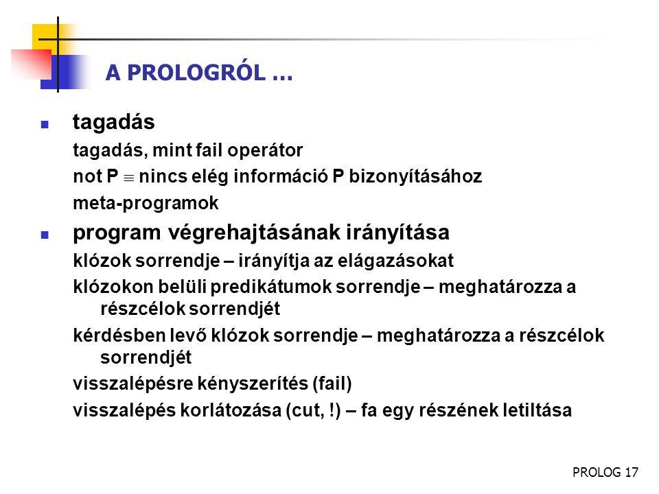 PROLOG 17 A PROLOGRÓL … tagadás tagadás, mint fail operátor not P  nincs elég információ P bizonyításához meta-programok program végrehajtásának irán